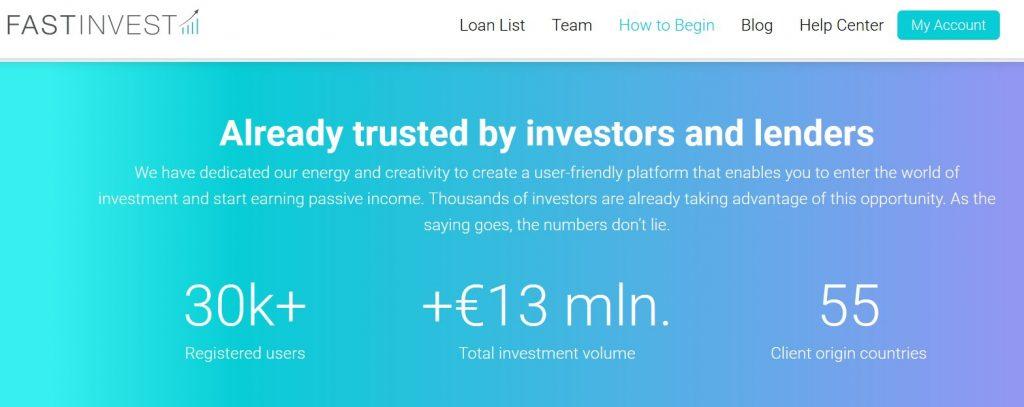 FastInvest - Počet investorov