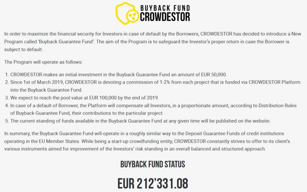 Buyback fond, december 2019